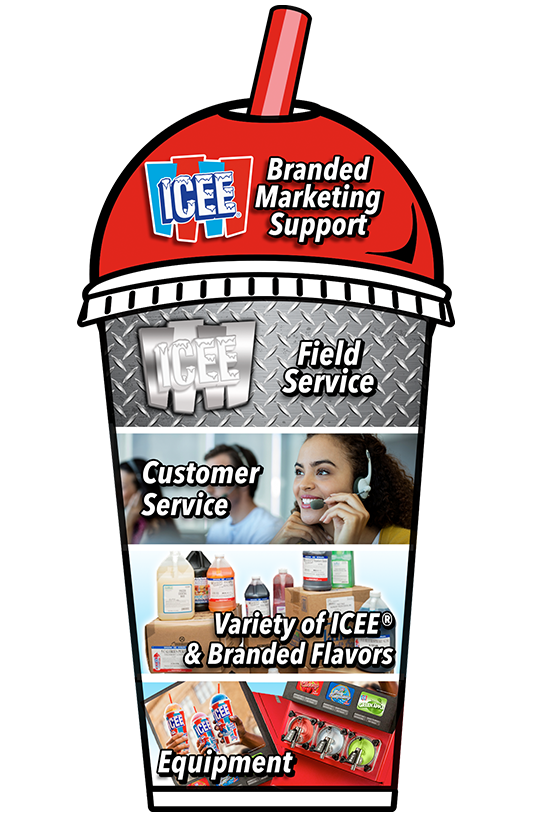ICEE Branded Marketing Support Infographic